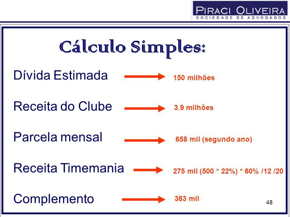 48 Cálculo Simples: Dívida Estimada Receita do Clube Parcela mensal Receita Timemania Complemento 150 milhões 658 mil (segundo ano) 275 mil (500 * 22%