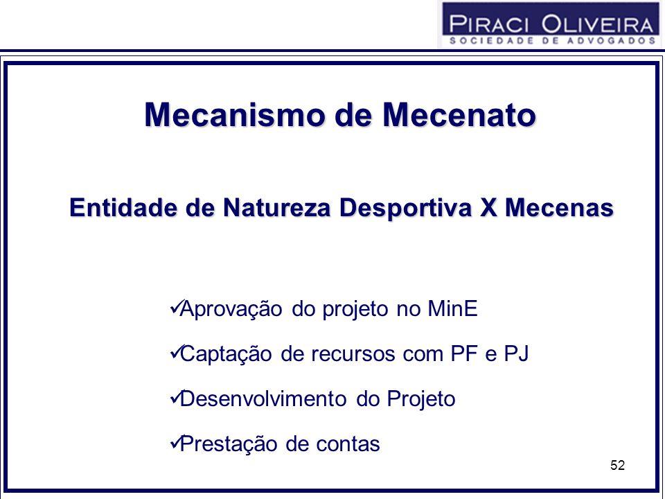 52 Mecanismo de Mecenato Entidade de Natureza Desportiva X Mecenas Aprovação do projeto no MinE Captação de recursos com PF e PJ Desenvolvimento do Pr