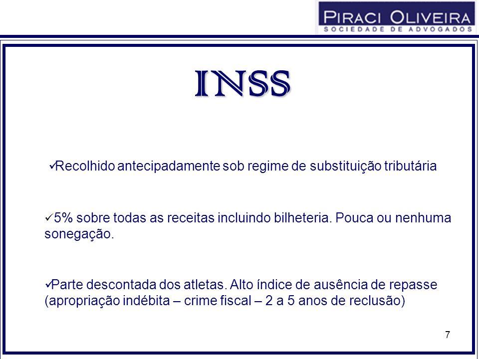 7 INSS Recolhido antecipadamente sob regime de substituição tributária 5% sobre todas as receitas incluindo bilheteria. Pouca ou nenhuma sonegação. Pa