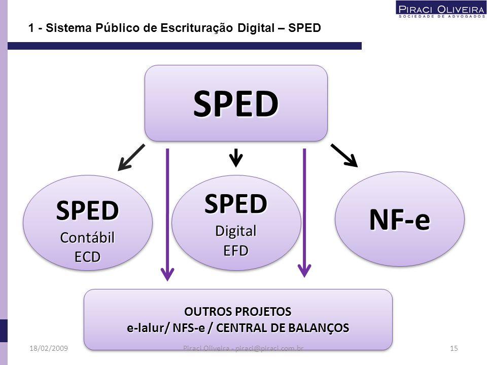1 - Sistema Público de Escrituração Digital – SPED SPEDSPED SPEDDigitalEFDSPEDDigitalEFD NF-eNF-e SPEDContábilECDSPEDContábilECD OUTROS PROJETOS e-lal