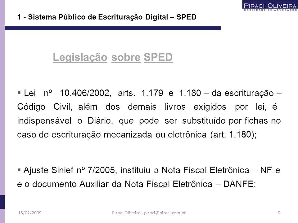 Composição do SPED www.receita.fazenda.gov.br/Sped/ 18/02/200920 1 - Sistema Público de Escrituração Digital – SPED Piraci Oliveira - piraci@piraci.com.br