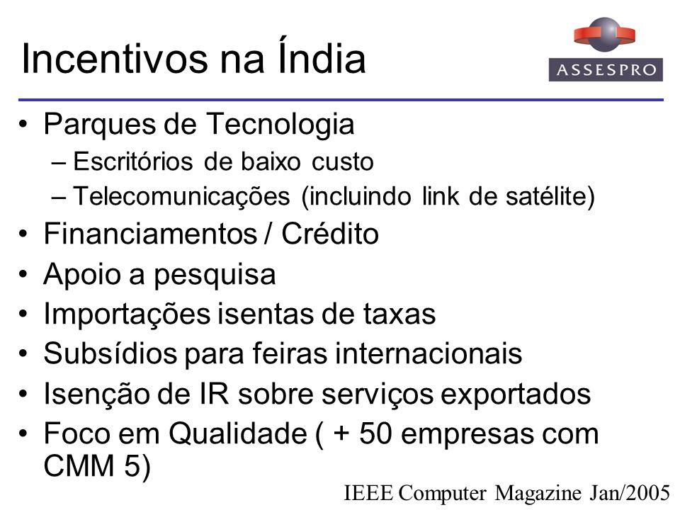 Incentivos na Índia Parques de Tecnologia –Escritórios de baixo custo –Telecomunicações (incluindo link de satélite) Financiamentos / Crédito Apoio a