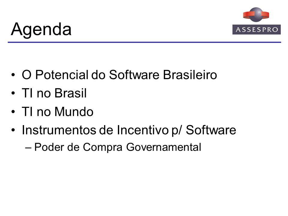 Agenda O Potencial do Software Brasileiro TI no Brasil TI no Mundo Instrumentos de Incentivo p/ Software –Poder de Compra Governamental