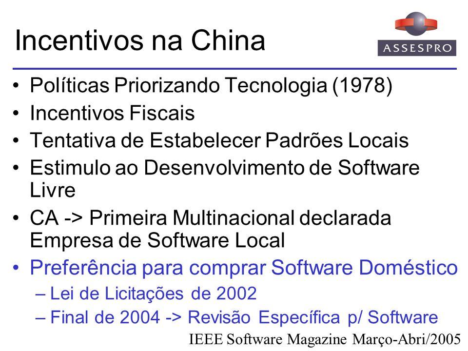 Incentivos na China Políticas Priorizando Tecnologia (1978) Incentivos Fiscais Tentativa de Estabelecer Padrões Locais Estimulo ao Desenvolvimento de