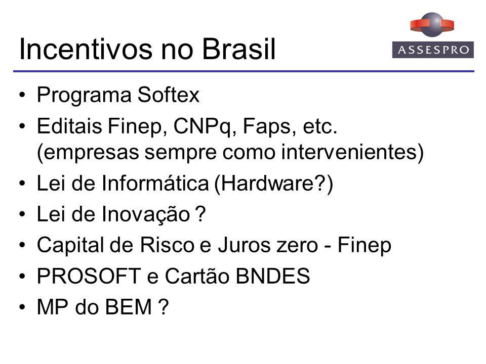 Incentivos no Brasil Programa Softex Editais Finep, CNPq, Faps, etc. (empresas sempre como intervenientes) Lei de Informática (Hardware?) Lei de Inova