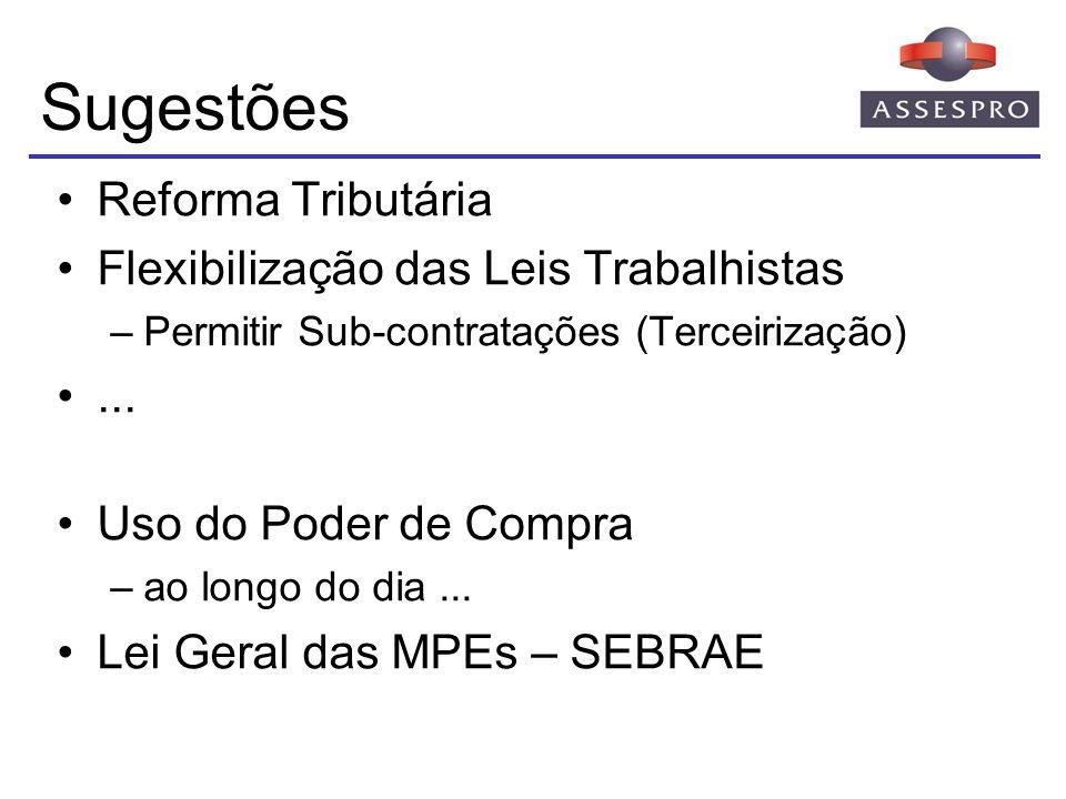 Sugestões Reforma Tributária Flexibilização das Leis Trabalhistas –Permitir Sub-contratações (Terceirização)... Uso do Poder de Compra –ao longo do di
