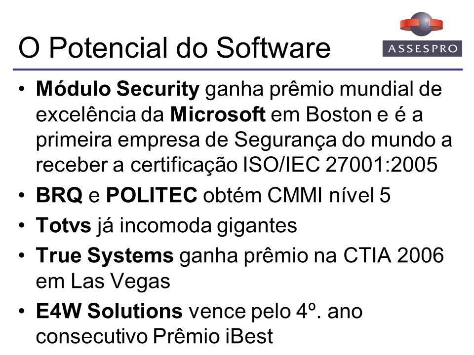 O Potencial do Software Módulo Security ganha prêmio mundial de excelência da Microsoft em Boston e é a primeira empresa de Segurança do mundo a receb