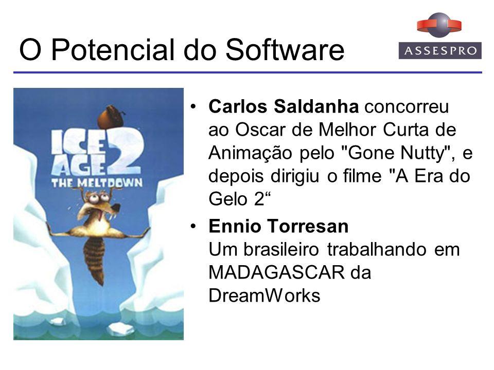 O Potencial do Software Carlos Saldanha concorreu ao Oscar de Melhor Curta de Animação pelo