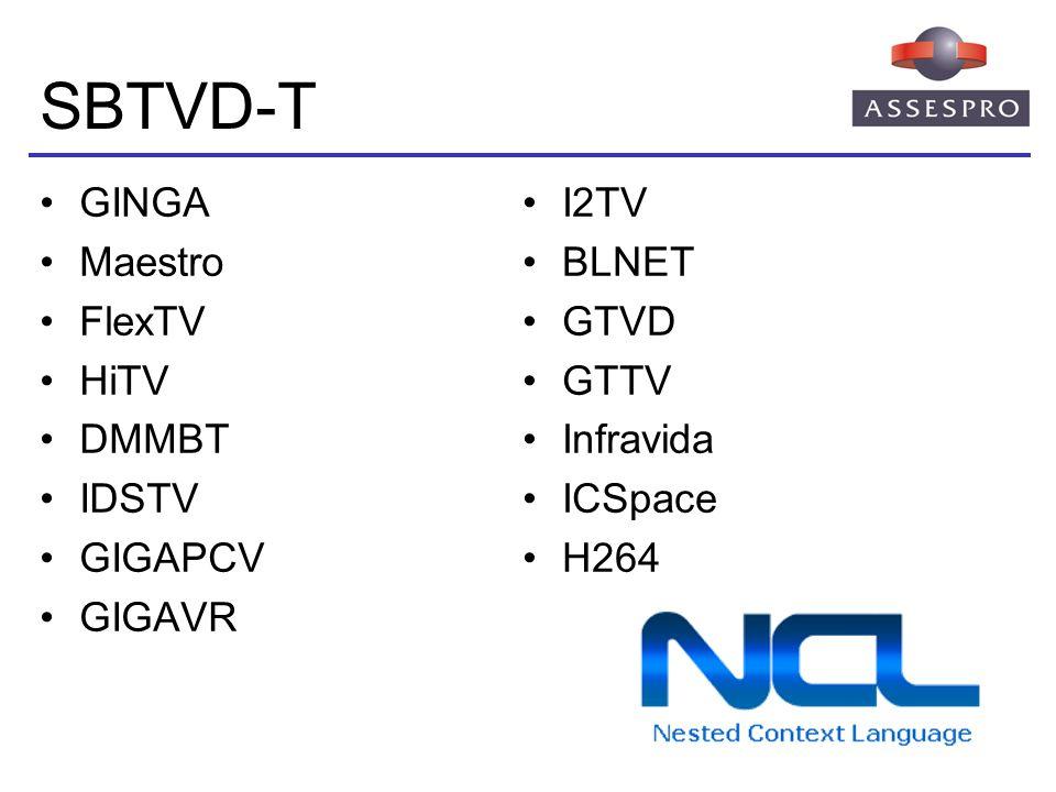 SBTVD-T GINGA Maestro FlexTV HiTV DMMBT IDSTV GIGAPCV GIGAVR I2TV BLNET GTVD GTTV Infravida ICSpace H264