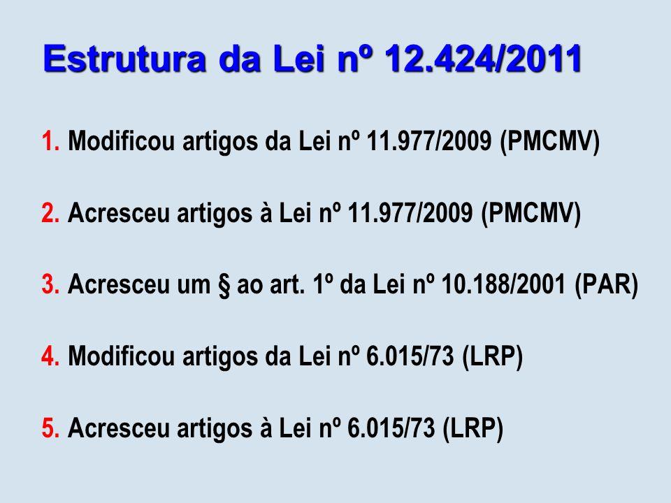 Estrutura da Lei nº 12.424/2011 1.Modificou artigos da Lei nº 11.977/2009 (PMCMV) 2.Acresceu artigos à Lei nº 11.977/2009 (PMCMV) 3.Acresceu um § ao art.