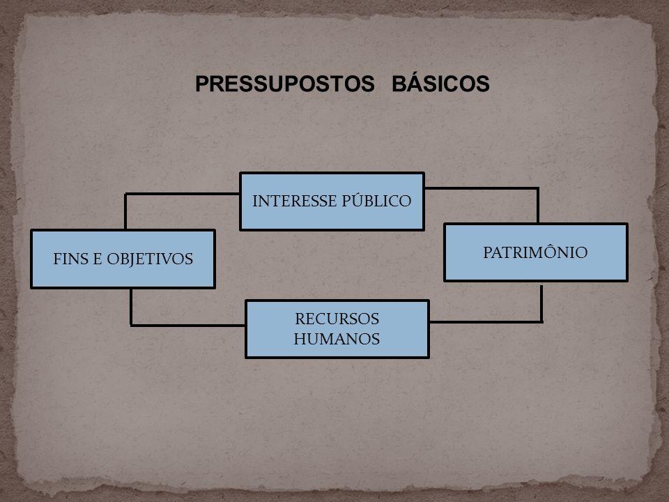 FINS E OBJETIVOS PRESSUPOSTOS BÁSICOS INTERESSE PÚBLICO PATRIMÔNIO RECURSOS HUMANOS