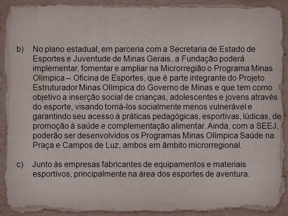 b) No plano estadual, em parceria com a Secretaria de Estado de Esportes e Juventude de Minas Gerais, a Fundação poderá implementar, fomentar e amplia