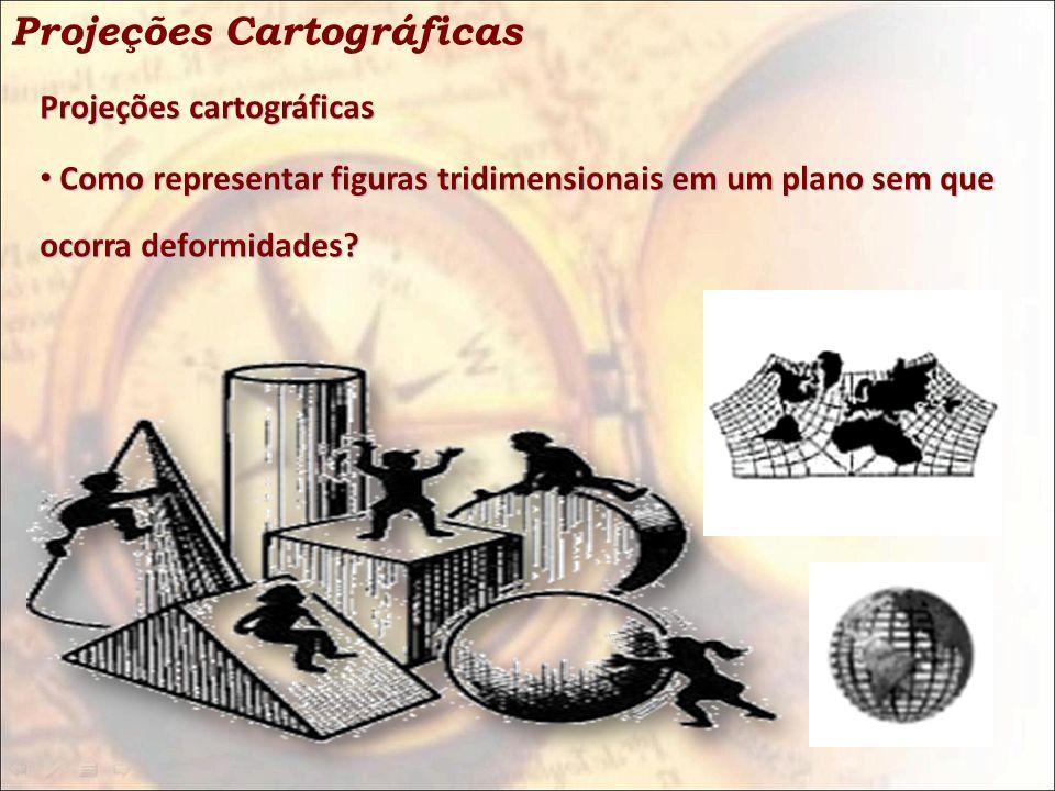 Projeções cartográficas Como representar figuras tridimensionais em um plano sem que ocorra deformidades? Como representar figuras tridimensionais em