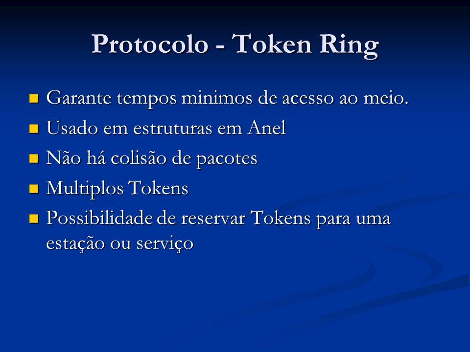 Protocolo - Token Ring Garante tempos minimos de acesso ao meio. Garante tempos minimos de acesso ao meio. Usado em estruturas em Anel Usado em estrut