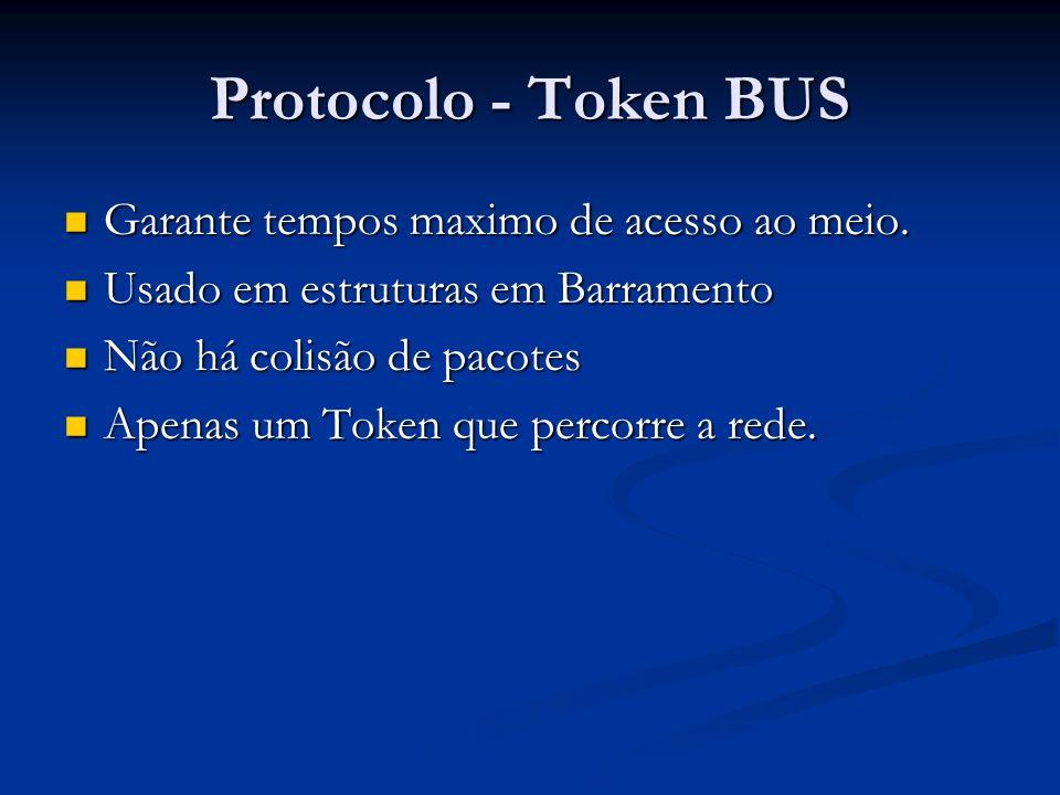 Protocolo - Token BUS Garante tempos maximo de acesso ao meio. Garante tempos maximo de acesso ao meio. Usado em estruturas em Barramento Usado em est