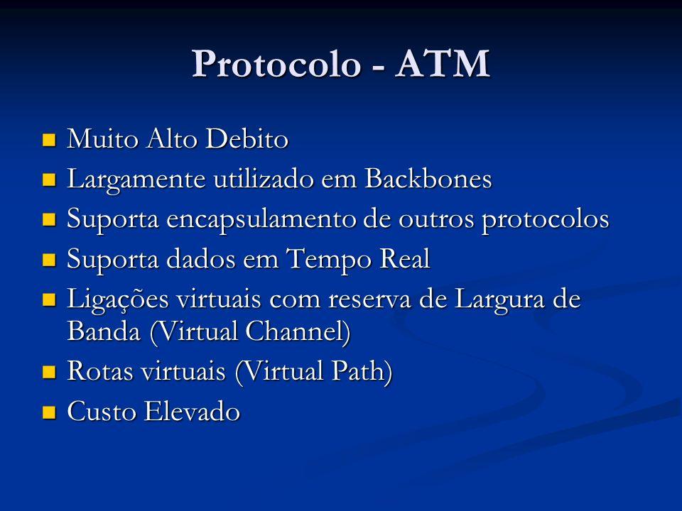 Protocolo - ATM Muito Alto Debito Muito Alto Debito Largamente utilizado em Backbones Largamente utilizado em Backbones Suporta encapsulamento de outr