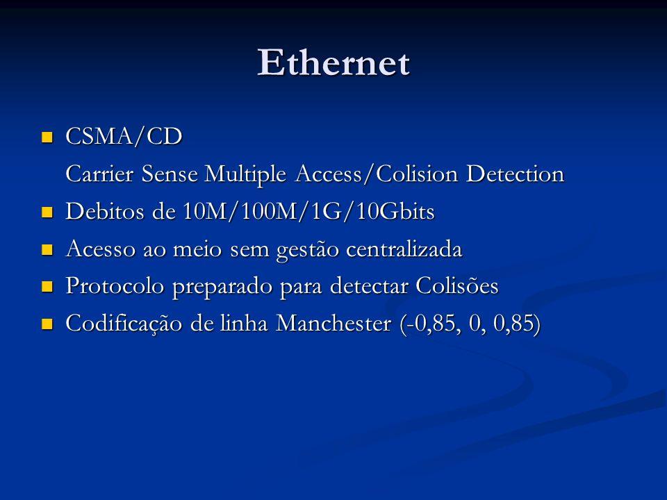 Ethernet CSMA/CD CSMA/CD Carrier Sense Multiple Access/Colision Detection Debitos de 10M/100M/1G/10Gbits Debitos de 10M/100M/1G/10Gbits Acesso ao meio