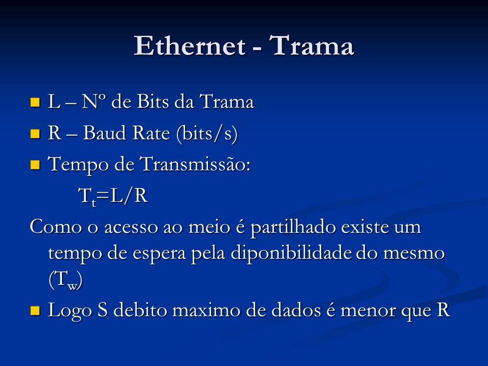 Ethernet - Trama L – Nº de Bits da Trama L – Nº de Bits da Trama R – Baud Rate (bits/s) R – Baud Rate (bits/s) Tempo de Transmissão: Tempo de Transmis