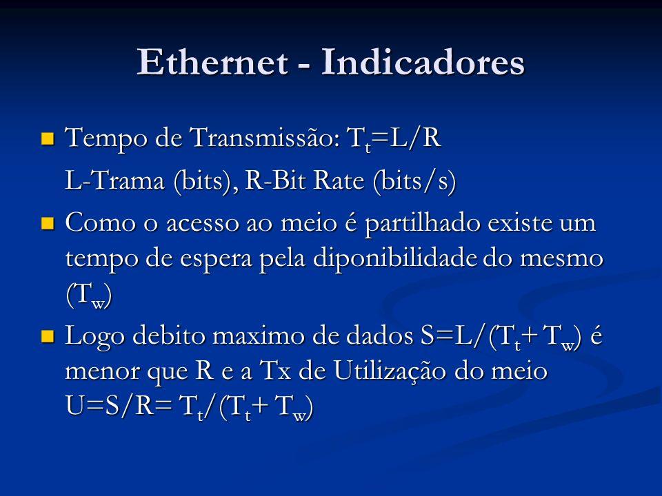 Ethernet - Indicadores Tempo de Transmissão: T t =L/R Tempo de Transmissão: T t =L/R L-Trama (bits), R-Bit Rate (bits/s) Como o acesso ao meio é parti