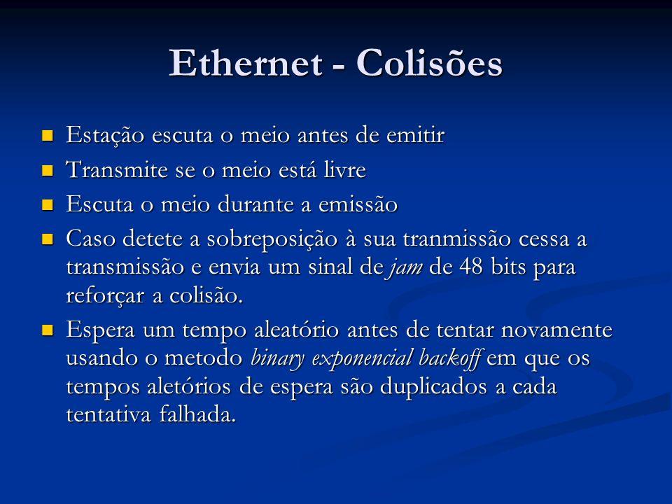 Ethernet - Colisões Estação escuta o meio antes de emitir Estação escuta o meio antes de emitir Transmite se o meio está livre Transmite se o meio est