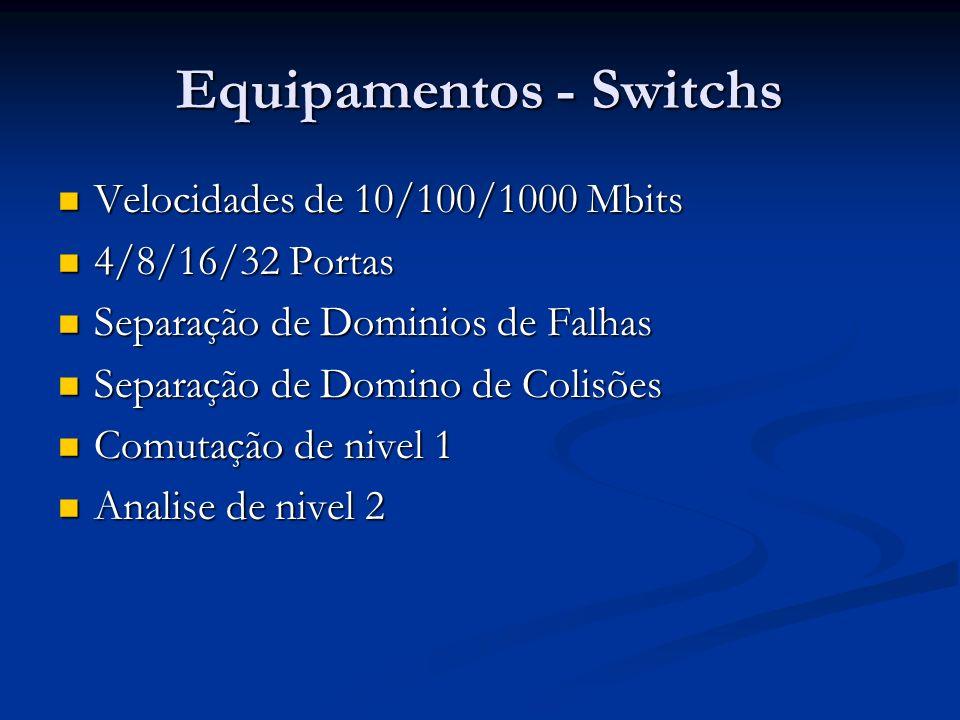 Equipamentos - Routers Velocidades de 10/100/1000 Mbits Velocidades de 10/100/1000 Mbits 2/4/8/16 Porta 2/4/8/16 Porta Separação de Dominios de Falhas Separação de Dominios de Falhas Inexistencia de Colisões Inexistencia de Colisões Processamento de nivel 3 Processamento de nivel 3 Interligação LAN-WAN Interligação LAN-WAN