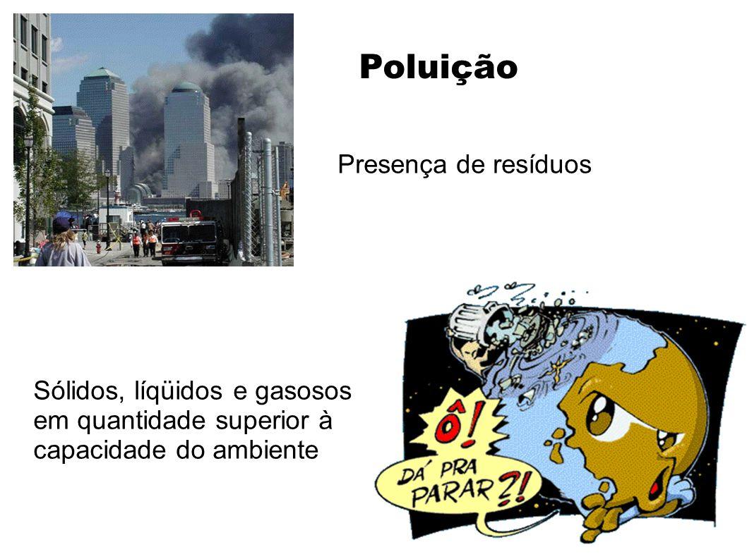 Poluição Presença de resíduos Sólidos, líqüidos e gasosos em quantidade superior à capacidade do ambiente
