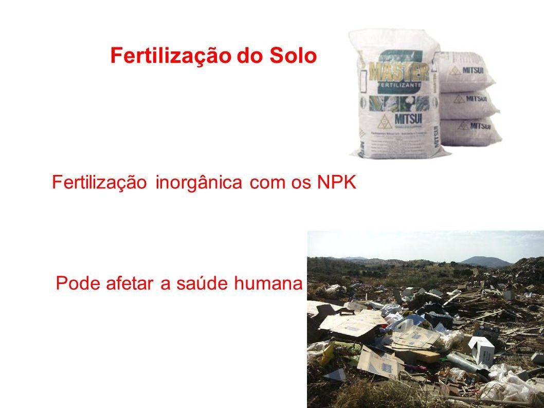 Fertilização do Solo Fertilização inorgânica com os NPK Poluição do ar e da água. Pode afetar a saúde humana
