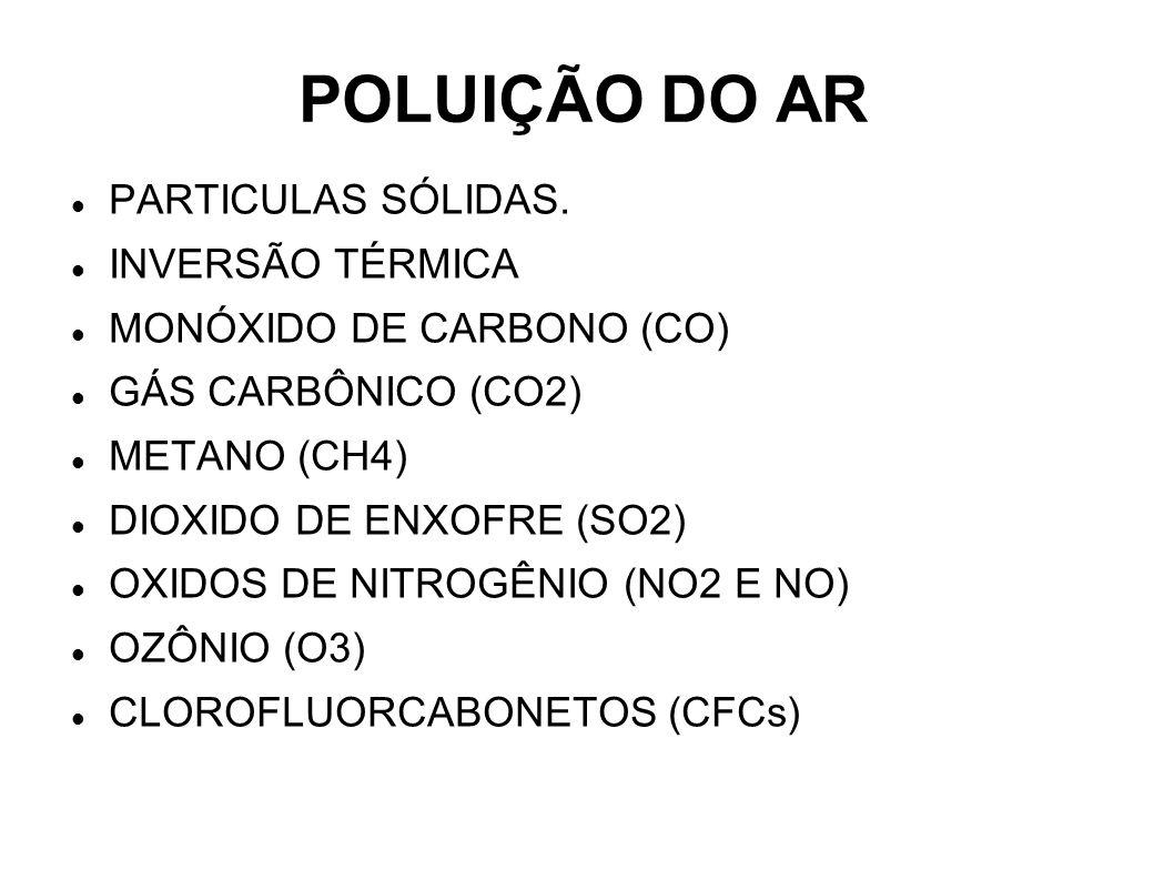 POLUIÇÃO DO AR PARTICULAS SÓLIDAS. INVERSÃO TÉRMICA MONÓXIDO DE CARBONO (CO) GÁS CARBÔNICO (CO2) METANO (CH4) DIOXIDO DE ENXOFRE (SO2) OXIDOS DE NITRO