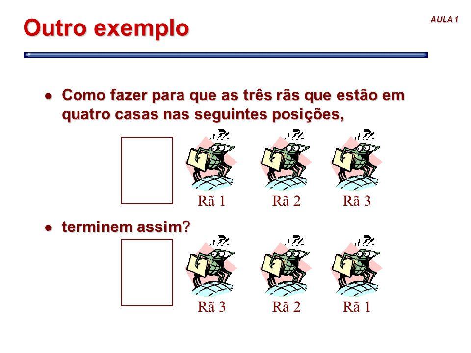AULA 1 Outro exemplo l Como fazer para que as três rãs que estão em quatro casas nas seguintes posições, l terminem assim? Rã 1Rã 2Rã 3 Rã 2Rã 1