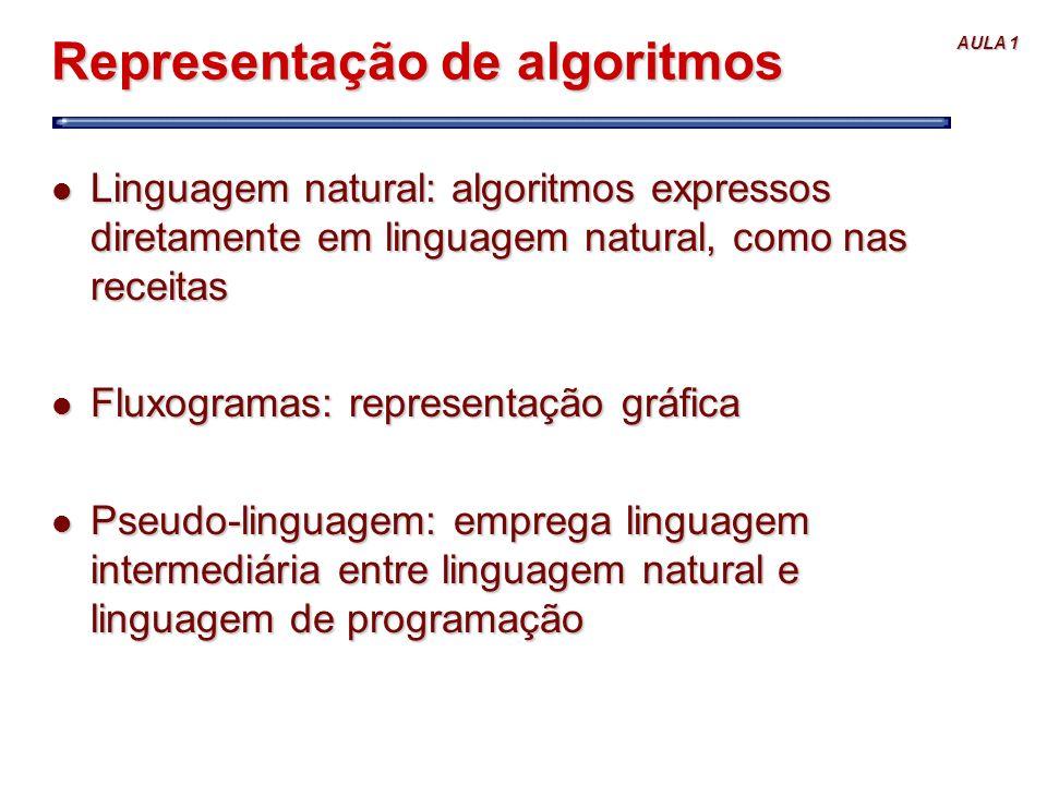 AULA 1 Representação de algoritmos l Linguagem natural: algoritmos expressos diretamente em linguagem natural, como nas receitas l Fluxogramas: repres