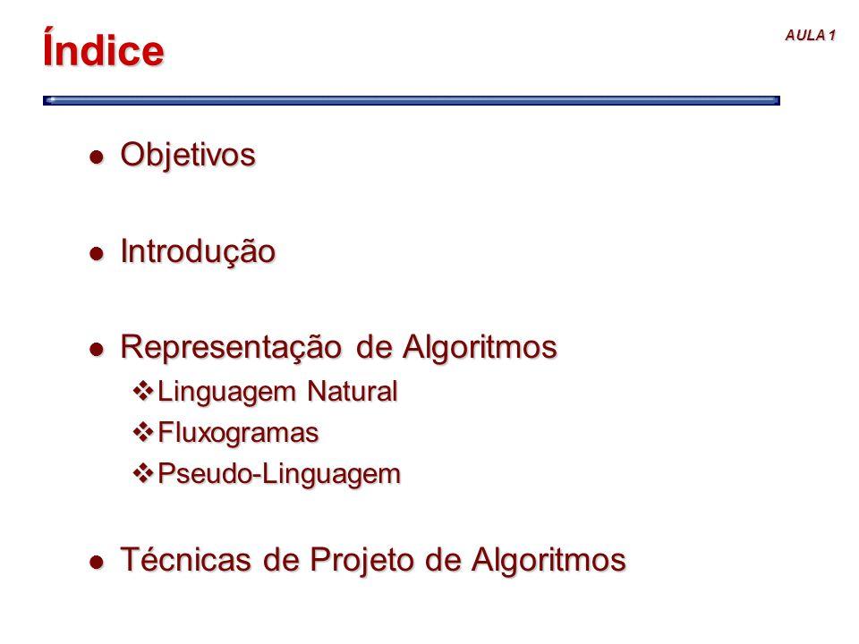 AULA 1 Índice l Objetivos l Introdução l Representação de Algoritmos vLinguagem Natural vFluxogramas vPseudo-Linguagem l Técnicas de Projeto de Algori