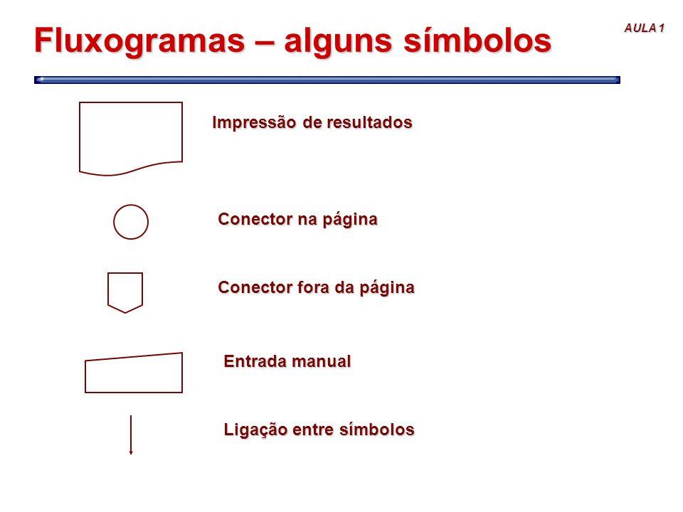 AULA 1 Fluxogramas – alguns símbolos Impressão de resultados Conector na página Entrada manual Ligação entre símbolos Conector fora da página