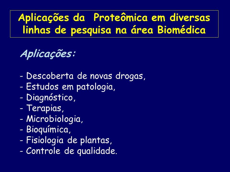 Aplicações da Proteômica em diversas linhas de pesquisa na área Biomédica Aplicações: - Descoberta de novas drogas, - Estudos em patologia, - Diagnóst