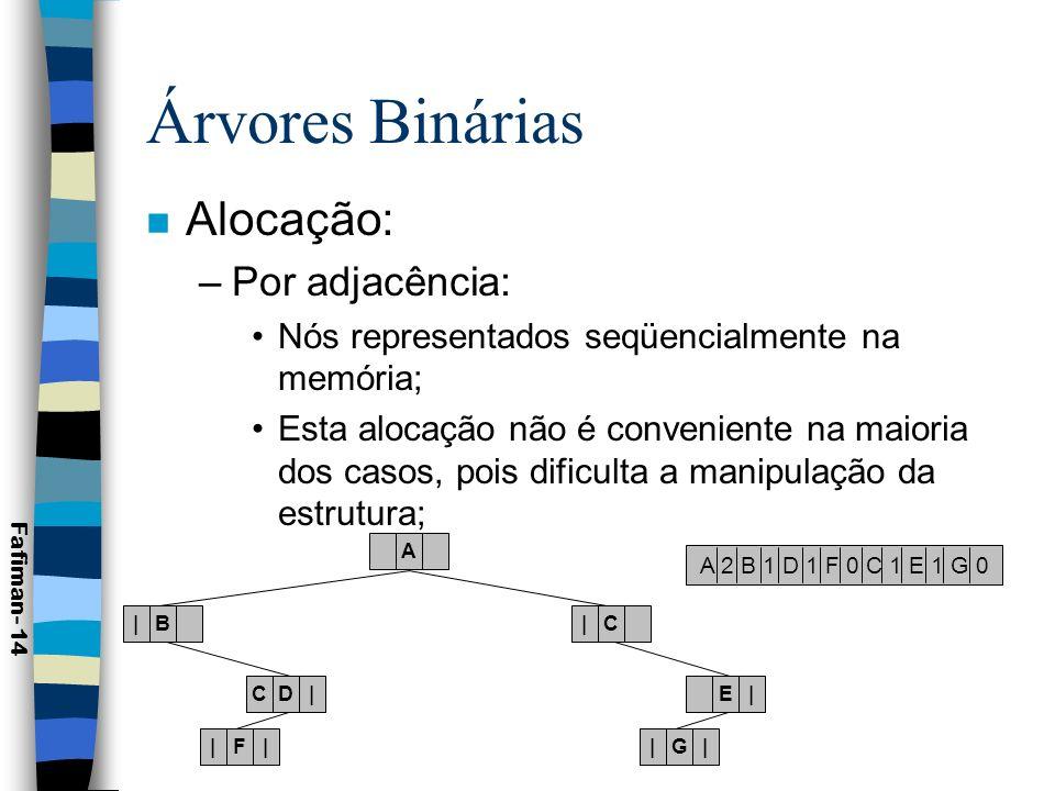 Type Registro = char; Arvore = ^nodo; nodo = record item : registro; esq: arvore; dir: arvore; end; Var T: Arvore; Árvores Binárias n Alocação: –Encadeada: Mais adequada; Permite melhor manipulação dos dados com diversas ordens de acesso aos nós; Os nós são alocados dinamicamente; A C|B| G|| DC|E| F|| nó Item de dado esqdir | = nil Fafiman- 15