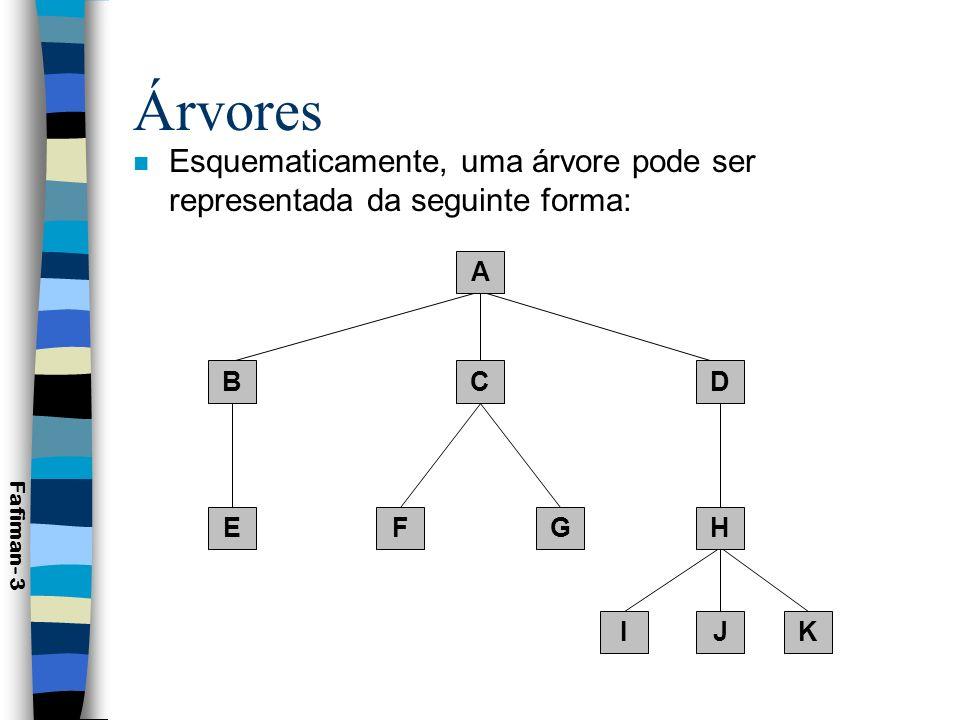 Árvores n Terminologia: –No exemplo anterior, os quadrados representam os nós da árvore, cuja raiz é o nó A; –Pela definição de árvore, cada nó da árvore é raiz de uma subárvore.