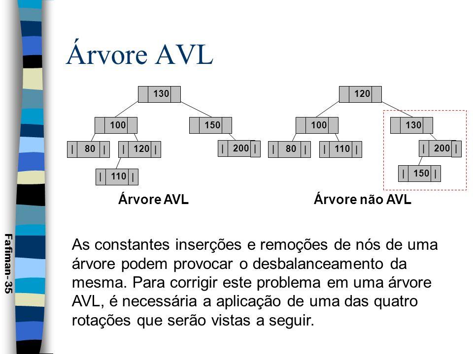 Árvore AVL n Rotação Direita: Fafiman- 36 p u c ab h h h h+1h+1 h+2h+2 Rotação Direita u p c a b hh h - u<b<p - u passa a ser a raiz -b é pendurada à esquerda de p - h 0