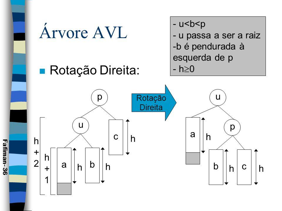 Árvore AVL n Exemplo de Rotação Direita: Fafiman- 37 120 110 150 130 200 100 80 Rotação Direita 120 100 150 130 200 80 110