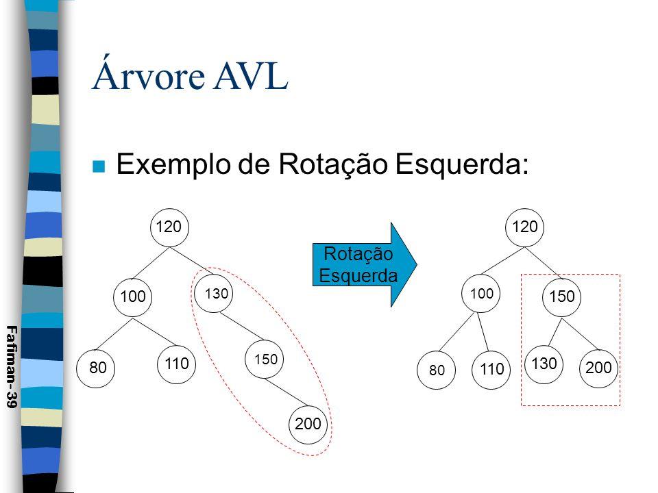 Árvore AVL n Rotação Dupla Direita: Fafiman- 40 Rotação Dupla Direita - b<v<c - u<v<p - v passa a ser a raiz -h 0 p v d bc h hh u d h ou v p d a c h u b