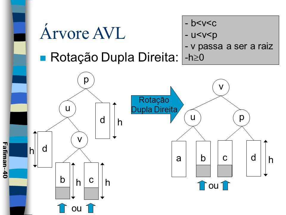 Árvore AVL n Exemplo de Rotação Dupla Direita: Fafiman- 41 120 100 150 130 200 80 110 Rotação Dupla Direita 120 110 150 130 200 80 100
