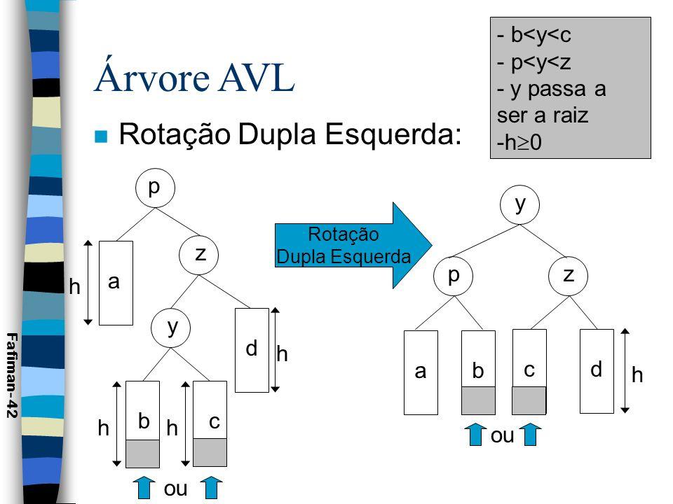 Árvore AVL n Exemplo de Rotação Dupla Esquerda: Fafiman- 43 120 100 150 130 200 80 110 120 100 130 150 200 80 110 Rotação Dupla Esquerda