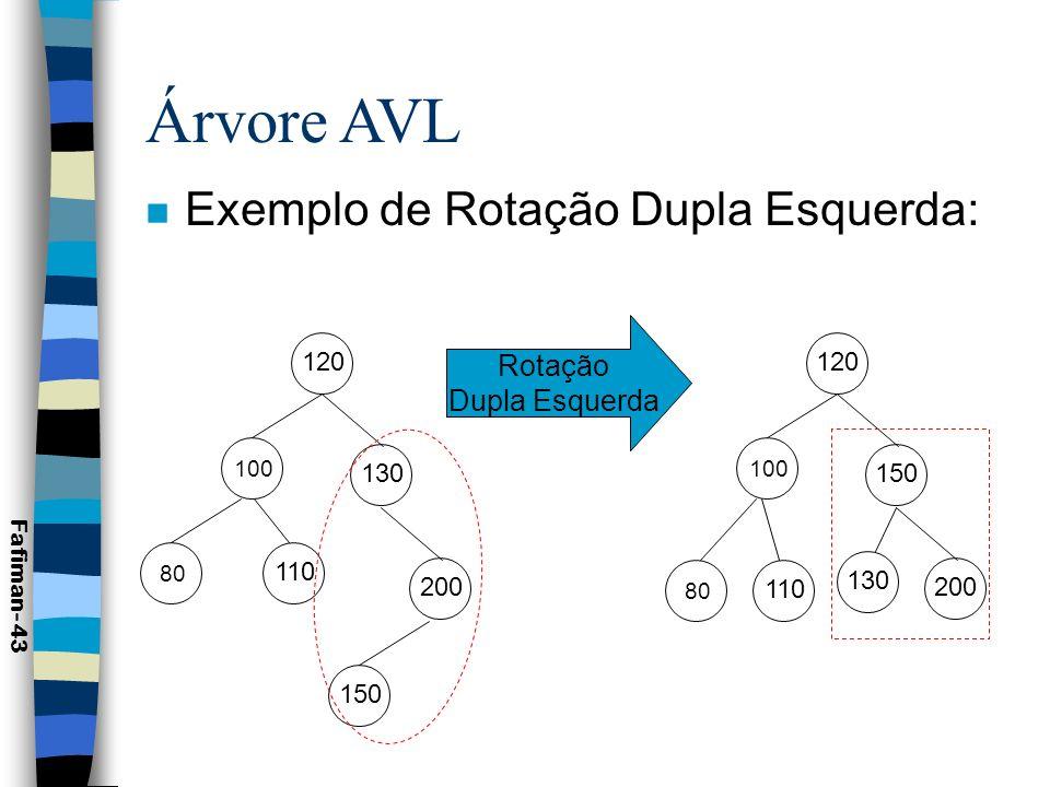 Árvore AVL n Identificação do caso a ser aplicado: –Supondo que o nó q foi incluído na árvore T, se houver desbalanceamento da árvore, sendo p o nó mais próximo das folhas de T: |he(p) – hd(p)| = 2 he: altura da subárvore esquerda hd: altura da subárvore direita Caso 1: he(p)>hd(p) Sendo u o filho à esquerda de p: 1.1.