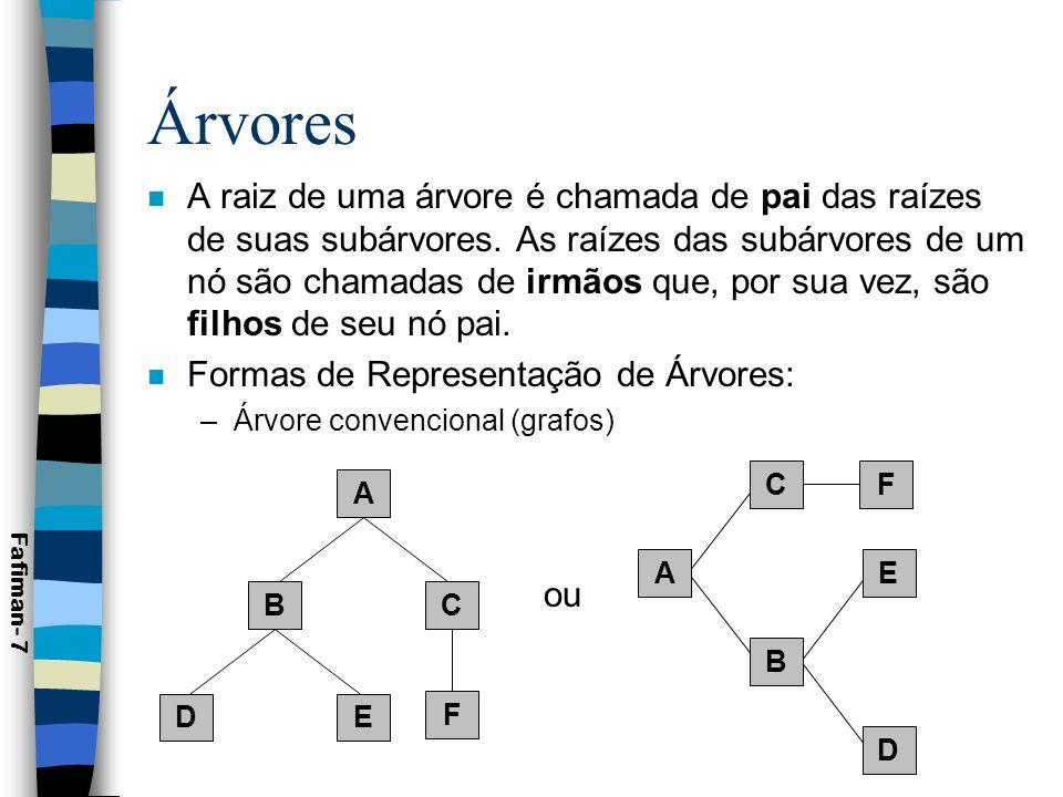 Árvores –Conjuntos Aninhados ou Diagramas de Venn: –Parênteses Aninhados: ( A ( B ( D ) ( E ) ) ( C ( F ) ) ) A B C DE F Fafiman- 8