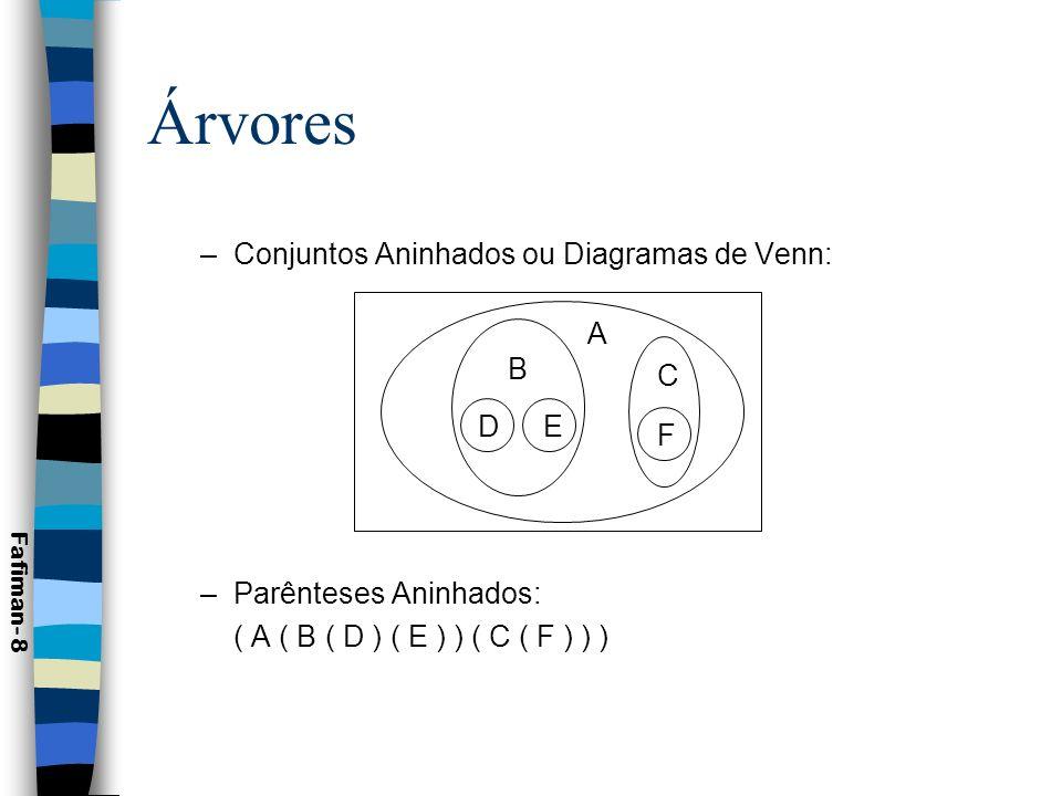 Árvores –Barramento ou Tabelas: A B D E C F –Notação Decimal (DEWEY): 1.A, 1.1.B, 1.1.1.D, 1.1.2.E, 1.2.C, 1.2.1.F.