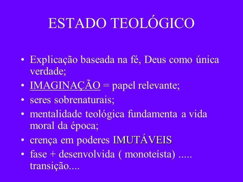 ESTADO TEOLÓGICO Explicação baseada na fé, Deus como única verdade; IMAGINAÇÃO = papel relevante; seres sobrenaturais; mentalidade teológica fundament
