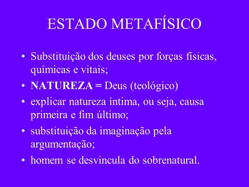 ESTADO METAFÍSICO Substituição dos deuses por forças físicas, químicas e vitais; NATUREZA = Deus (teológico) explicar natureza íntima, ou seja, causa