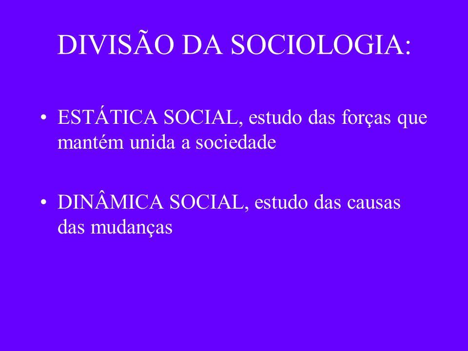 DIVISÃO DA SOCIOLOGIA: ESTÁTICA SOCIAL, estudo das forças que mantém unida a sociedade DINÂMICA SOCIAL, estudo das causas das mudanças