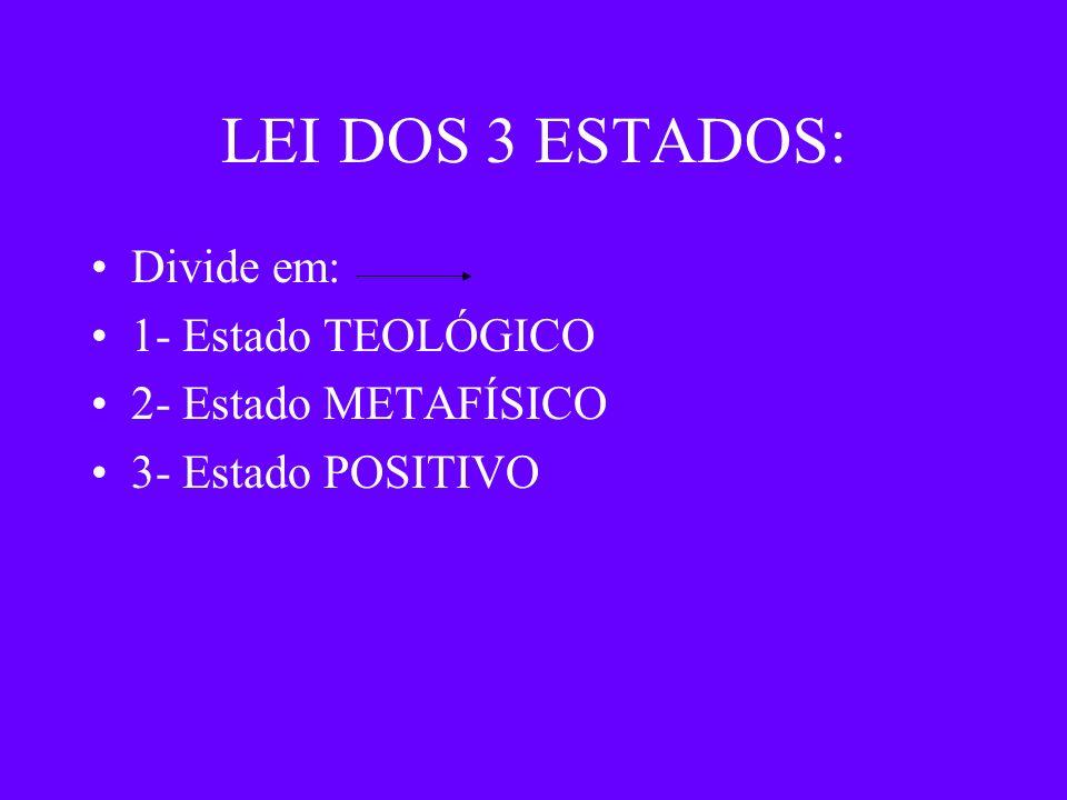 LEI DOS 3 ESTADOS: Divide em: 1- Estado TEOLÓGICO 2- Estado METAFÍSICO 3- Estado POSITIVO