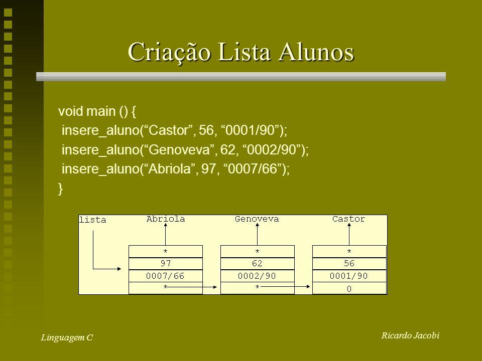 Ricardo Jacobi Linguagem C Criação Lista Alunos void main () { insere_aluno(Castor, 56, 0001/90); insere_aluno(Genoveva, 62, 0002/90); insere_aluno(Abriola, 97, 0007/66); }