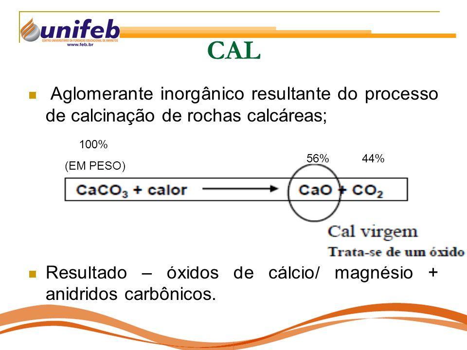 Aglomerante inorgânico resultante do processo de calcinação de rochas calcáreas; Resultado – óxidos de cálcio/ magnésio + anidridos carbônicos. 100% (