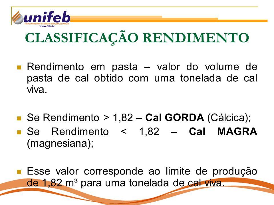 CLASSIFICAÇÃO RENDIMENTO Rendimento em pasta – valor do volume de pasta de cal obtido com uma tonelada de cal viva. Se Rendimento > 1,82 – Cal GORDA (